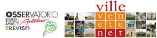Domenica 15 settembre alla scoperta delle ville venete con l'Osservatorio Antelao